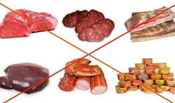 продукты, запрещенные диетой при почечной недостаточности